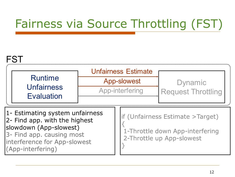 12 Runtime Unfairness Evaluation Dynamic Request Throttling 1- Estimating system unfairness 2- Find app.