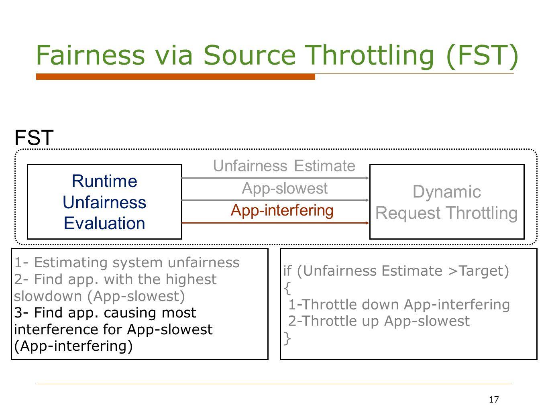17 Runtime Unfairness Evaluation Dynamic Request Throttling 1- Estimating system unfairness 2- Find app.