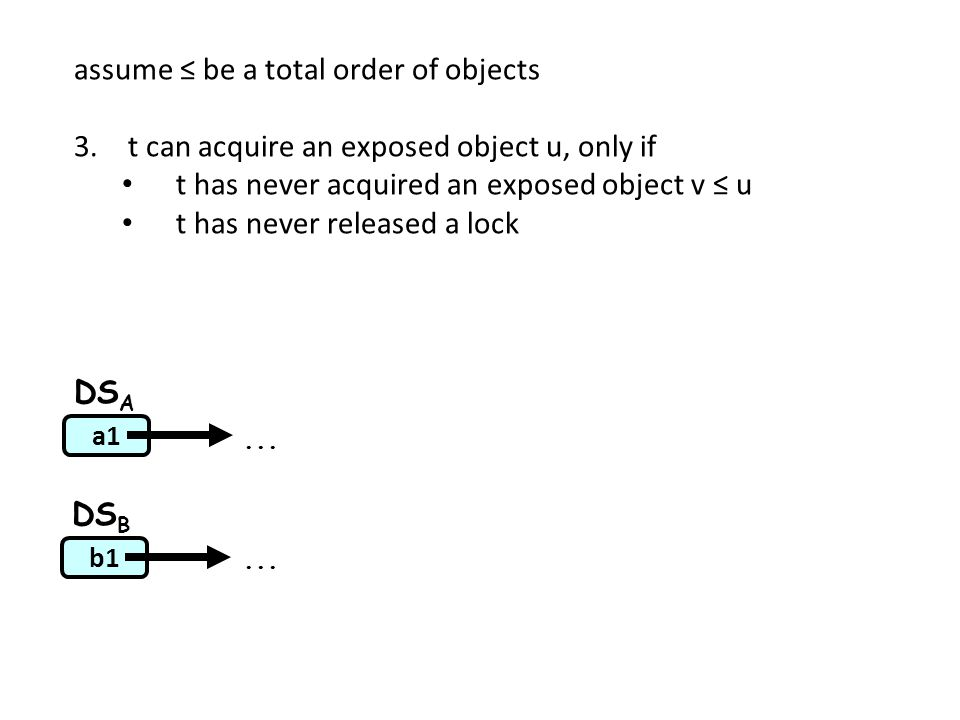 assume ≤ be a total order of objects 3.t can acquire an exposed object u, only if t has never acquired an exposed object v ≤ u t has never released a