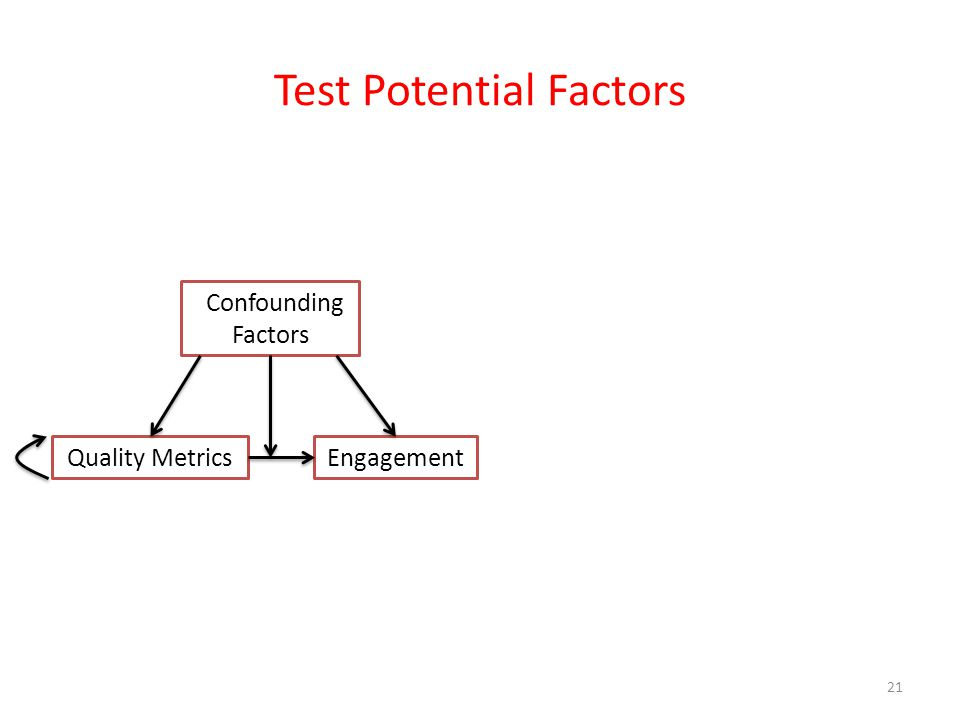Test Potential Factors 21 Engagement Confounding Factors Quality Metrics