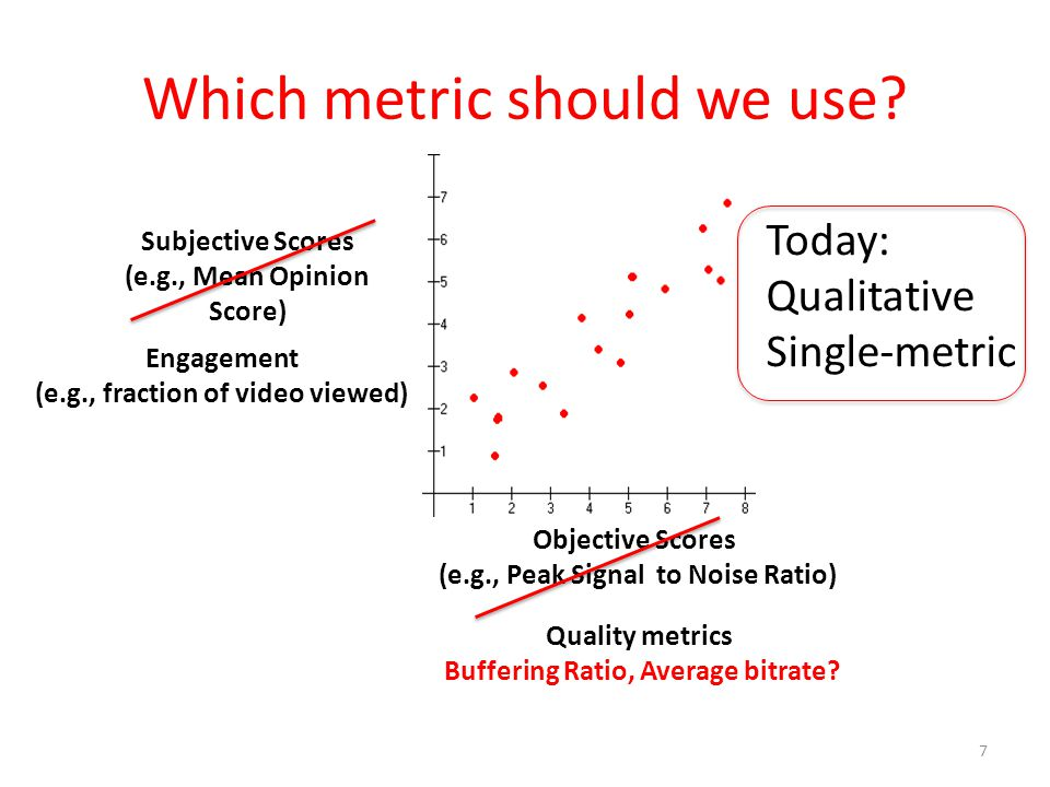 Which metric should we use.