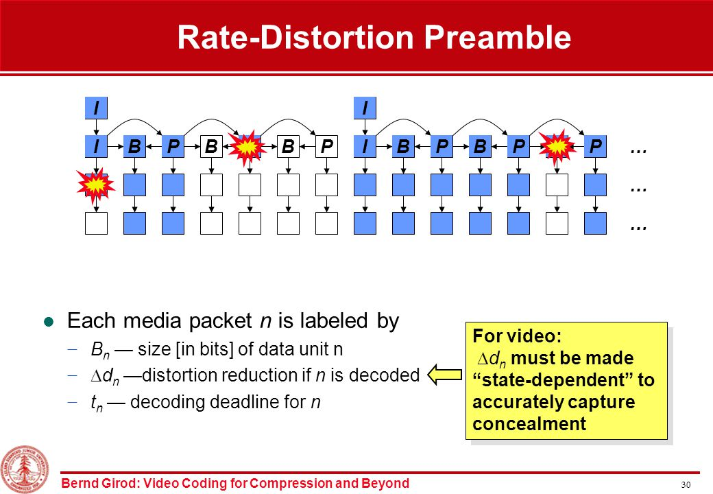 Bernd Girod: Video Coding for Compression and Beyond 30 PB Rate-Distortion Preamble Each media packet n is labeled by − B n — size [in bits] of data unit n −  d n —distortion reduction if n is decoded − t n — decoding deadline for n PPI I BBPPI I BBBP… … … For video:  d n must be made state-dependent to accurately capture concealment For video:  d n must be made state-dependent to accurately capture concealment