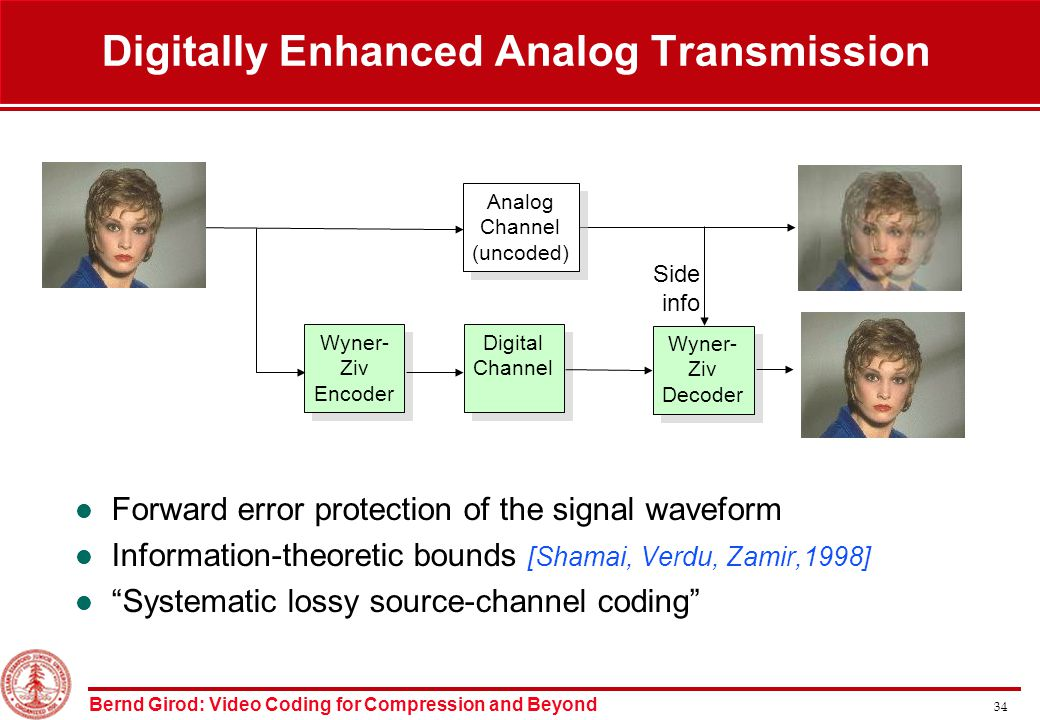 Bernd Girod: Video Coding for Compression and Beyond 34 Digitally Enhanced Analog Transmission Forward error protection of the signal waveform Information-theoretic bounds [Shamai, Verdu, Zamir,1998] Systematic lossy source-channel coding Wyner- Ziv Encoder Wyner- Ziv Encoder Digital Channel Digital Channel Wyner- Ziv Decoder Wyner- Ziv Decoder Side info Analog Channel (uncoded) Analog Channel (uncoded)