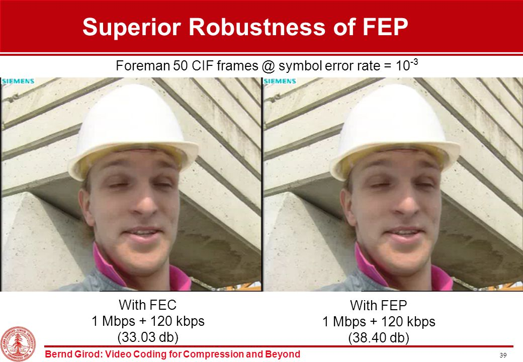 Bernd Girod: Video Coding for Compression and Beyond 39 Superior Robustness of FEP With FEC 1 Mbps + 120 kbps (33.03 db) Foreman 50 CIF frames @ symbol error rate = 10 -3 With FEP 1 Mbps + 120 kbps (38.40 db)