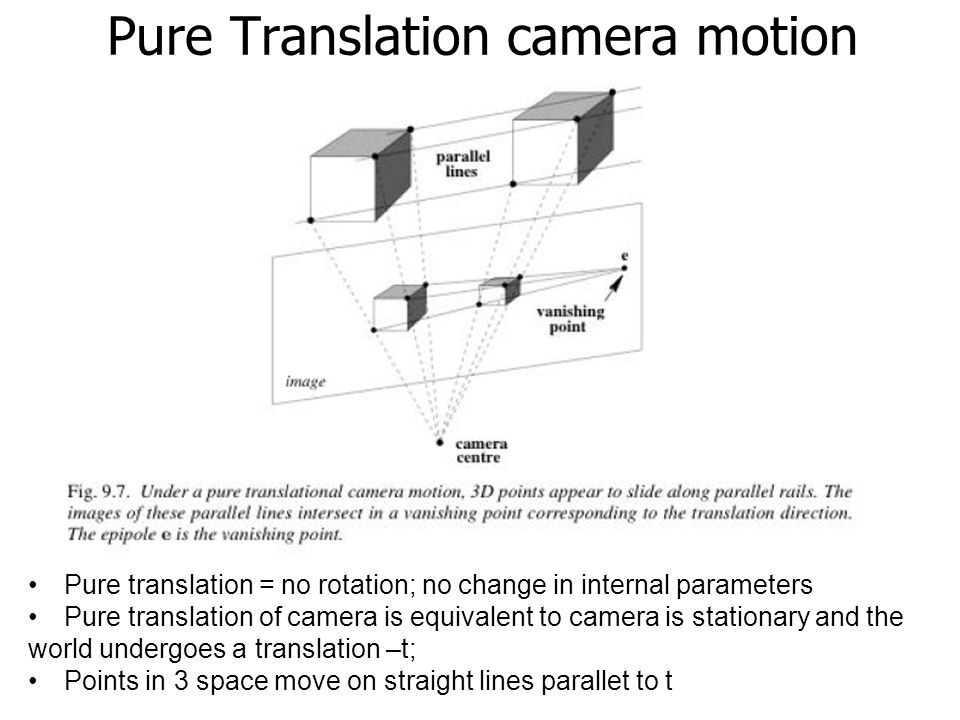 Pure Translation camera motion Pure translation = no rotation; no change in internal parameters Pure translation of camera is equivalent to camera is
