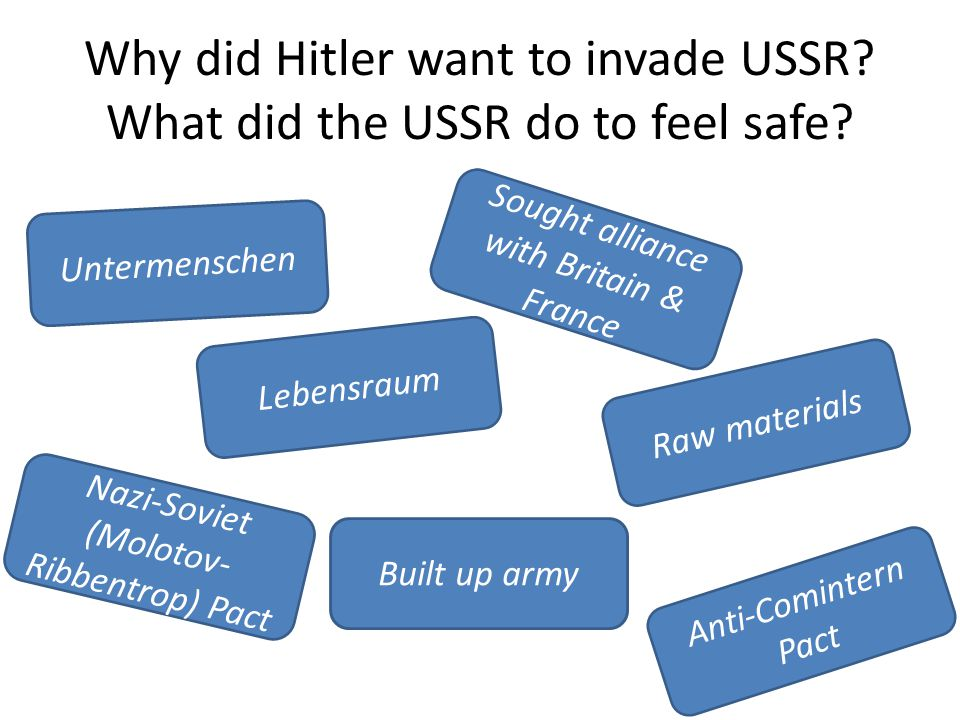 Why did Hitler want to invade USSR? What did the USSR do to feel safe? Nazi-Soviet (Molotov- Ribbentrop) Pact Untermenschen Lebensraum Built up army S