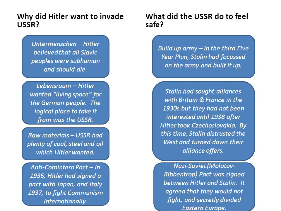 Why did Hitler want to invade USSR? What did the USSR do to feel safe? Nazi-Soviet (Molotov- Ribbentrop) Pact was signed between Hitler and Stalin. It