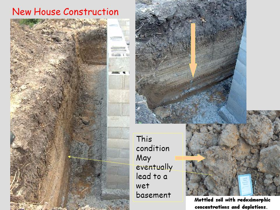 New House Construction This condition May eventually lead to a wet basement