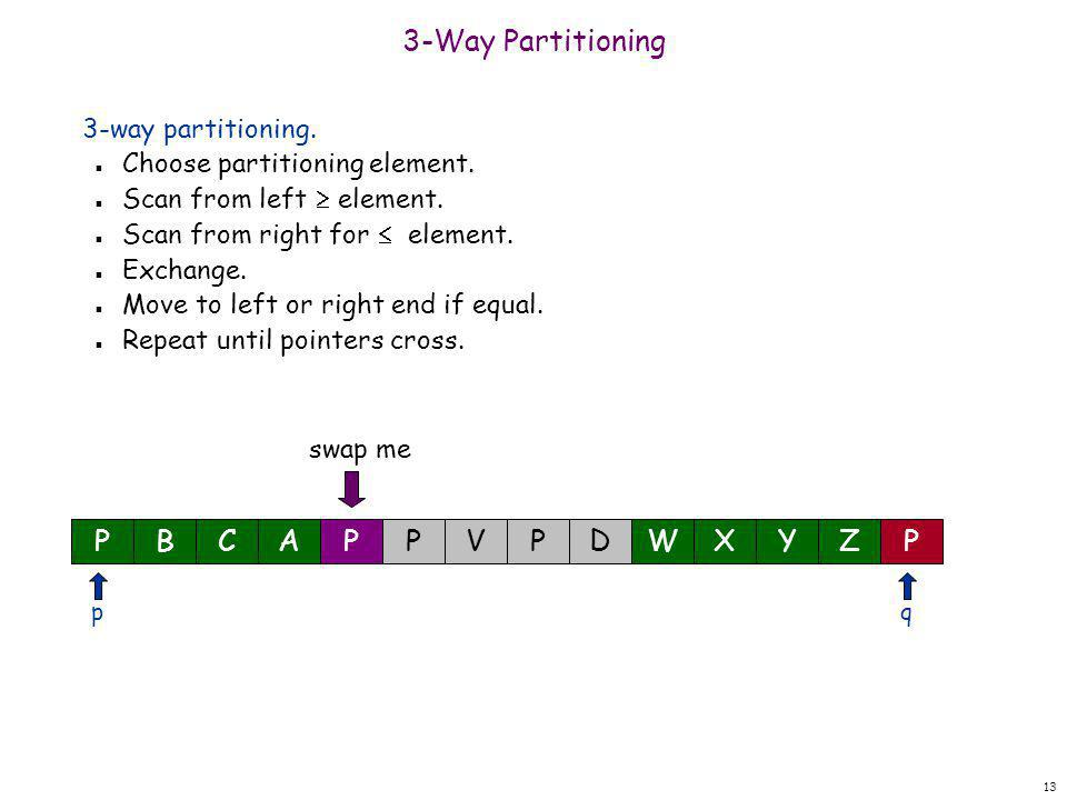 13 3-Way Partitioning 3-way partitioning. n Choose partitioning element. n Scan from left  element. n Scan from right for  element. n Exchange. n Mo