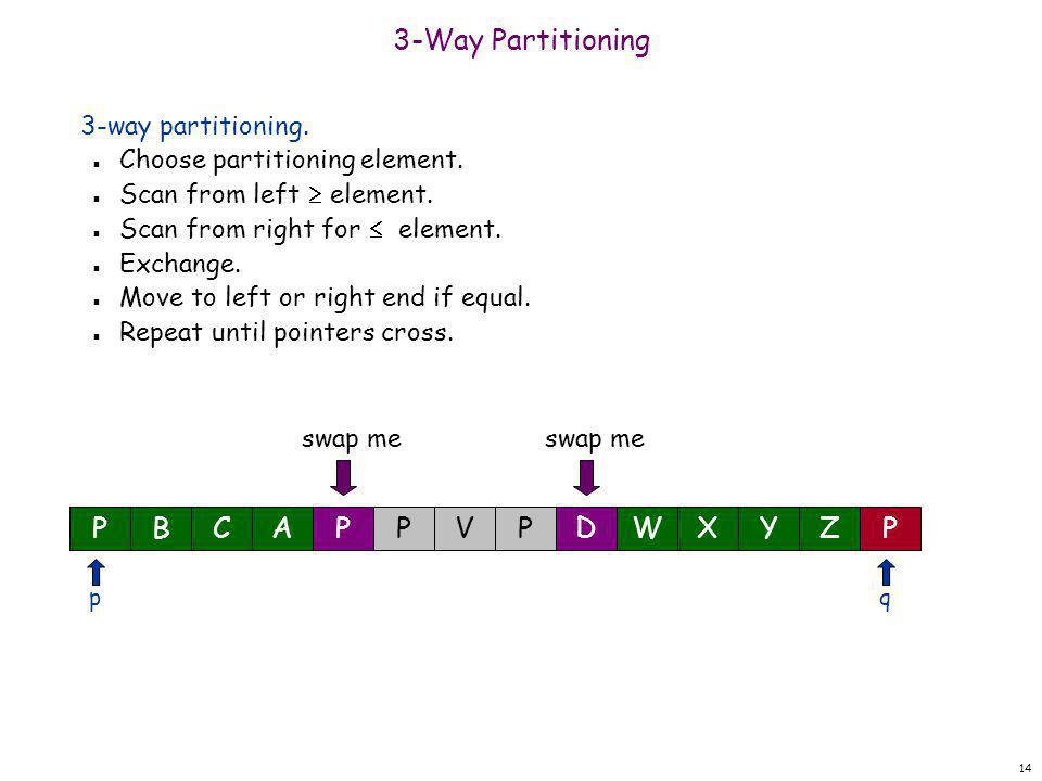 14 3-Way Partitioning 3-way partitioning. n Choose partitioning element. n Scan from left  element. n Scan from right for  element. n Exchange. n Mo