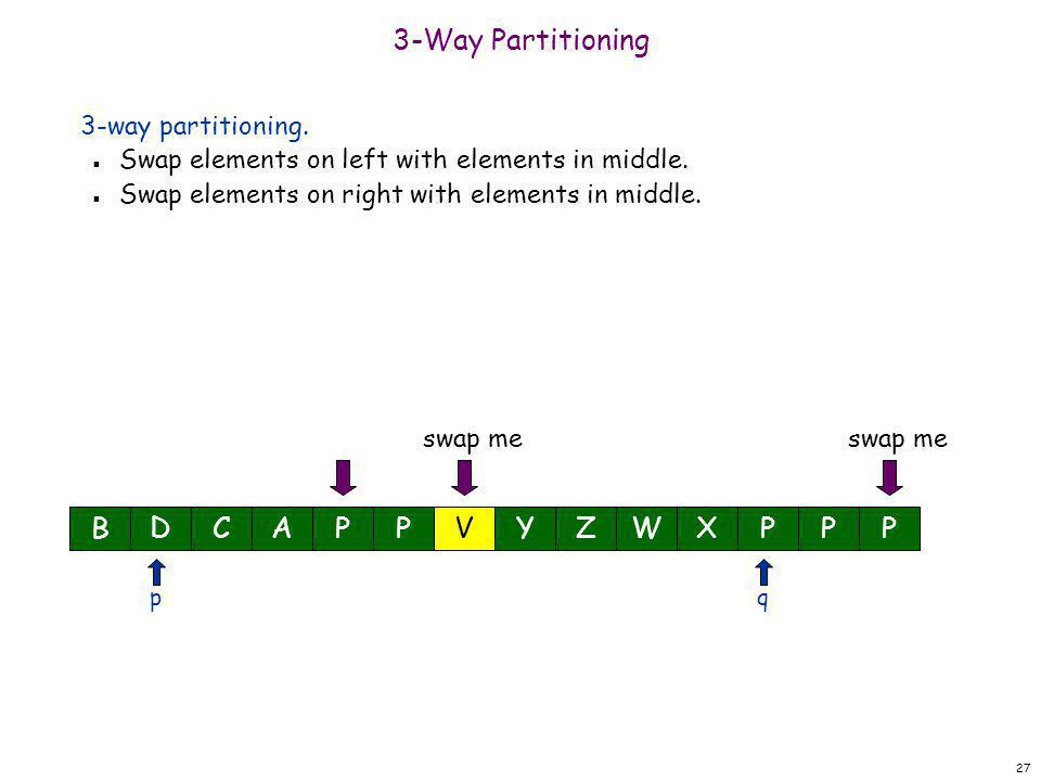 27 3-Way Partitioning 3-way partitioning. n Swap elements on left with elements in middle.