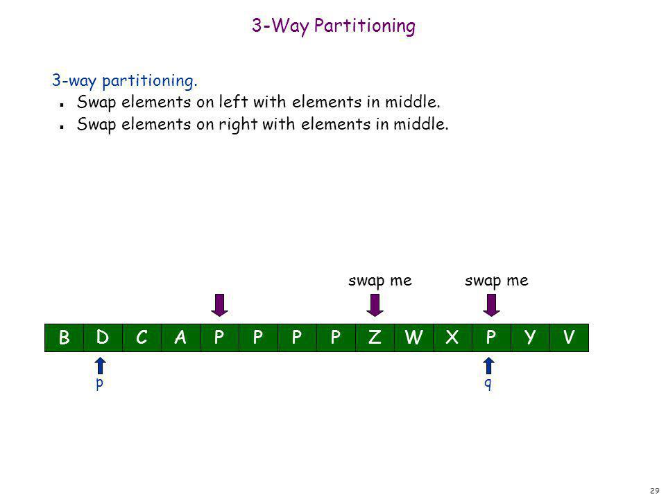 29 3-Way Partitioning 3-way partitioning. n Swap elements on left with elements in middle.