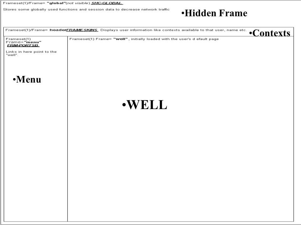 FRAME PIC Hidden Frame Contexts Menu WELL