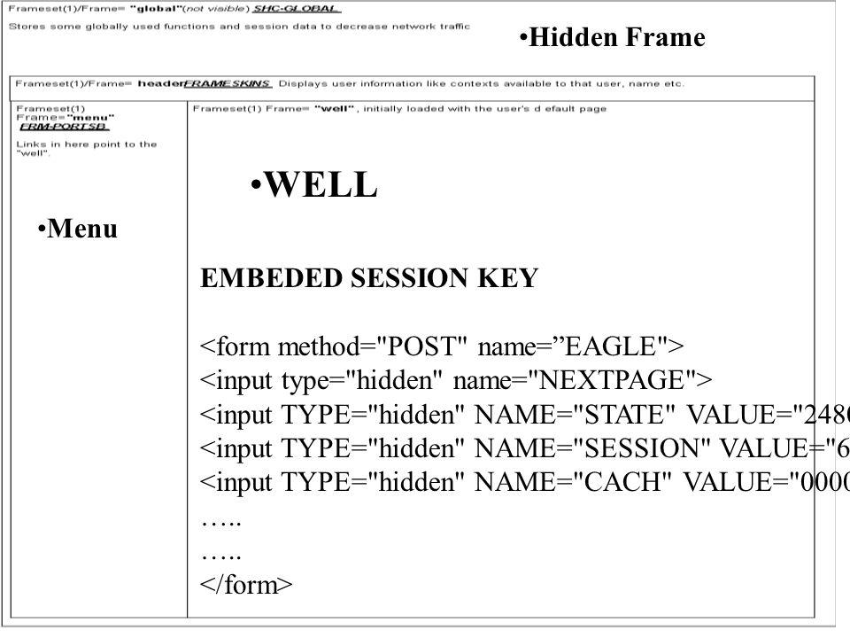 Hidden Frame WELL Menu EMBEDED SESSION KEY …..