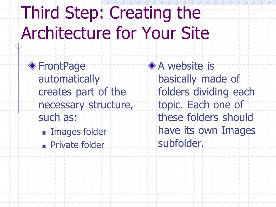 Third Step: Creating the Architecture for Your Site FrontPage automatically creates part of the necessary structure, such as: Images folder Private fo