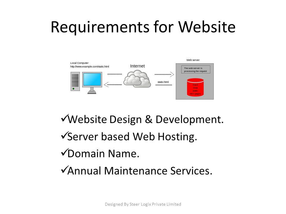 Requirements for Website Website Design & Development.