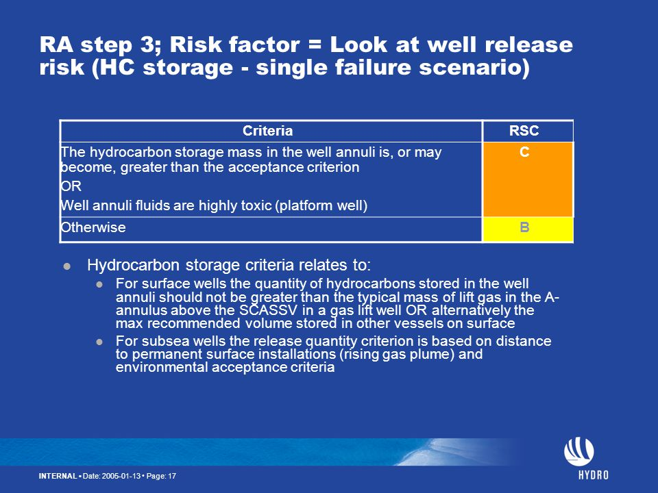 INTERNAL Date: 2005-01-13 Page: 17 RA step 3; Risk factor = Look at well release risk (HC storage - single failure scenario) Hydrocarbon storage crite