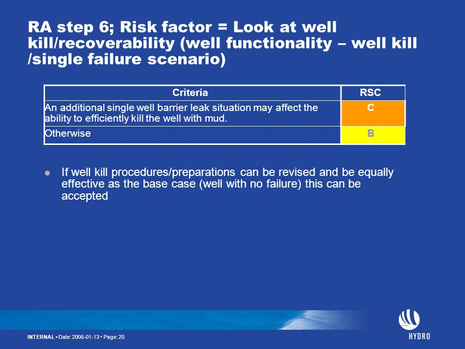 INTERNAL Date: 2005-01-13 Page: 20 RA step 6; Risk factor = Look at well kill/recoverability (well functionality – well kill /single failure scenario)