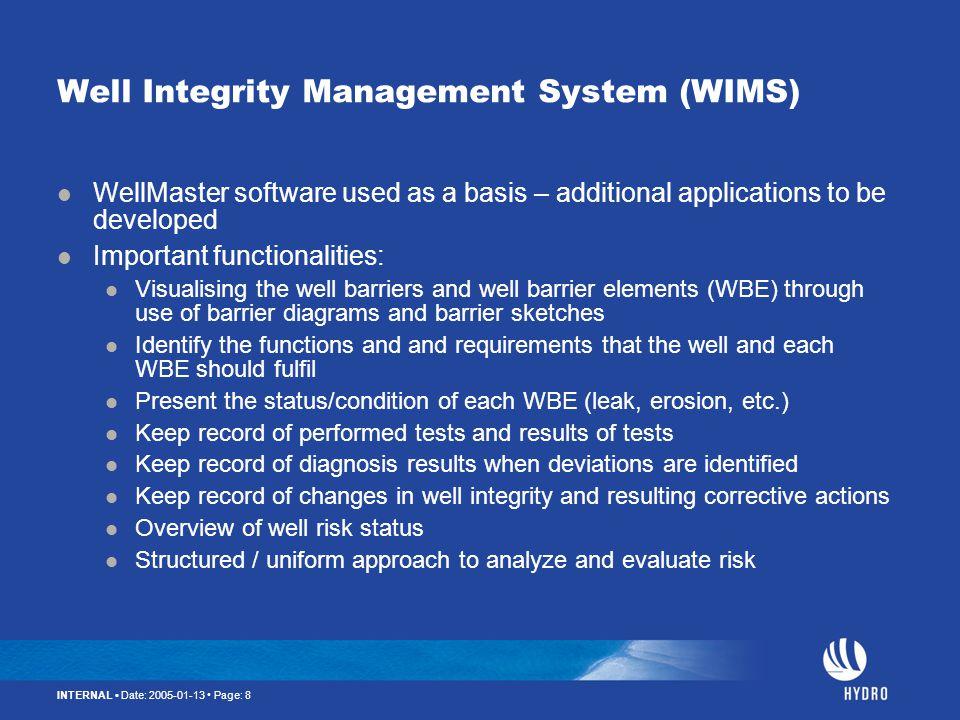 INTERNAL Risk based procedure for management of well annular leaks
