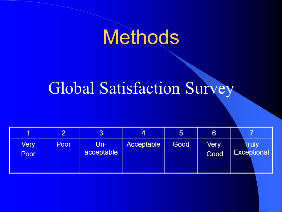 Methods Very Poor Un- acceptable AcceptableGoodVery Good Truly Exceptional Global Satisfaction Survey