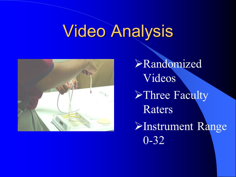 Video Analysis  Randomized Videos  Three Faculty Raters  Instrument Range 0-32