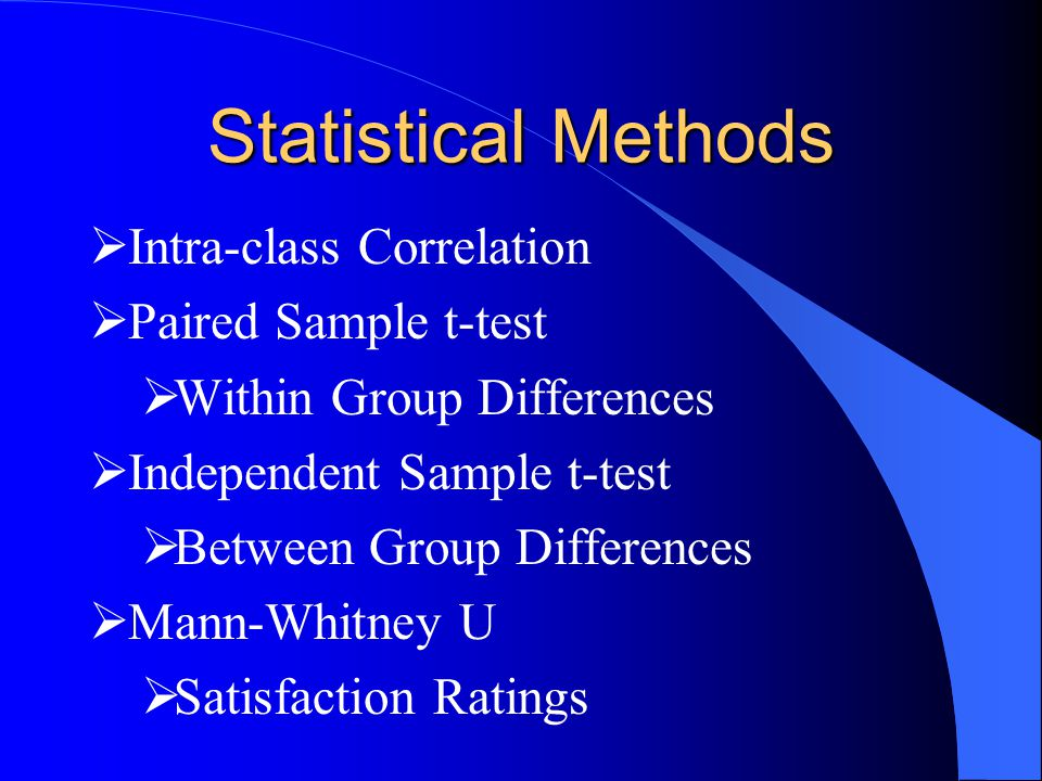 Statistical Methods  Intra-class Correlation  Paired Sample t-test  Within Group Differences  Independent Sample t-test  Between Group Differences  Mann-Whitney U  Satisfaction Ratings