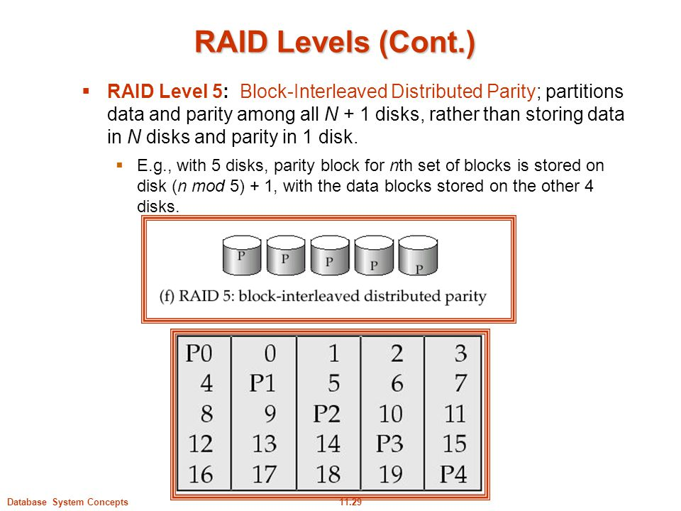 11.29Database System Concepts RAID Levels (Cont.)  RAID Level 5: Block-Interleaved Distributed Parity; partitions data and parity among all N + 1 dis