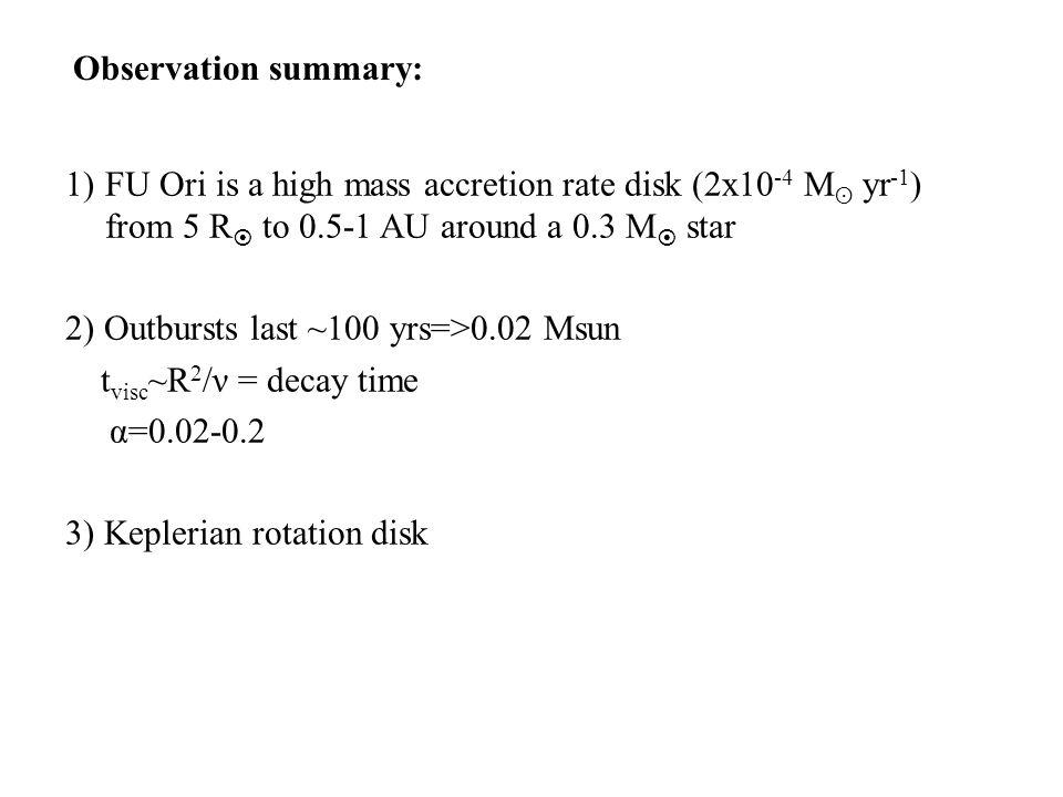 Disk accretion mechanisms (MRI & GI): MRIGI (Gammie 1996, Turner et al.
