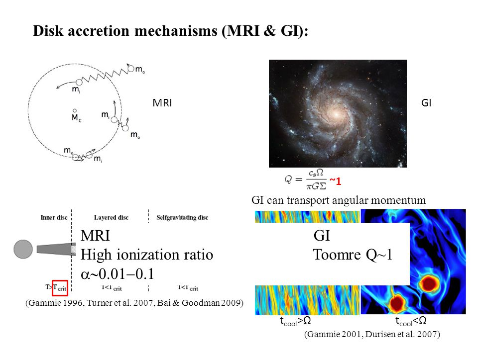 Disk accretion mechanisms (MRI & GI): MRIGI (Gammie 1996, Turner et al.