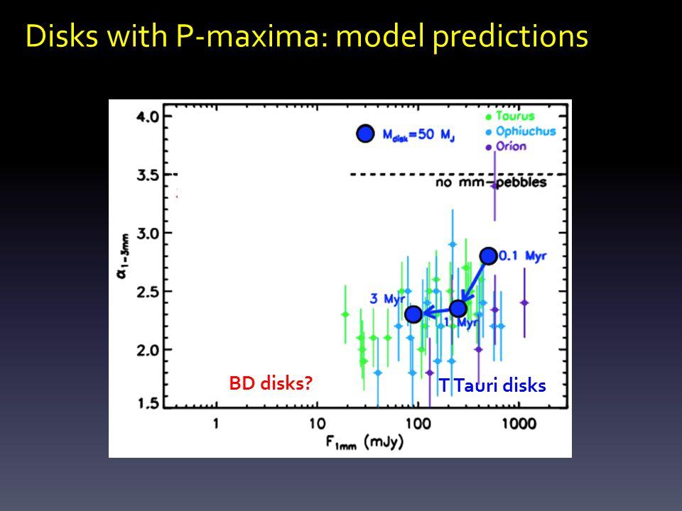 Disks with P-maxima: model predictions T Tauri disks BD disks