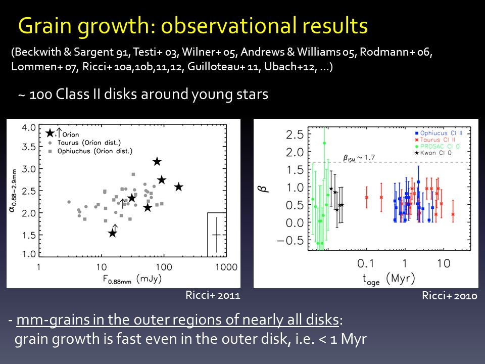 Ricci Ricci Grain growth: observational results ~ 100 Class II disks around young stars - mm-grains in the outer regions of nearly all disks: grain growth is fast even in the outer disk, i.e.