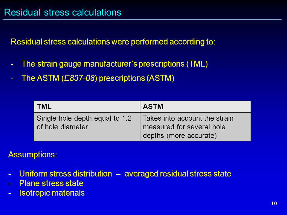 10 Residual stress calculations Residual stress calculations were performed according to: -The strain gauge manufacturer's prescriptions (TML) -The ASTM (E837-08) prescriptions (ASTM) TMLASTM Single hole depth equal to 1.2 of hole diameter Takes into account the strain measured for several hole depths (more accurate) Assumptions: -Uniform stress distribution – averaged residual stress state -Plane stress state -Isotropic materials