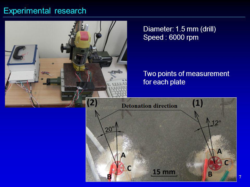 7 Experimental research Diameter: 1.5 mm (drill) Speed : 6000 rpm Two points of measurement for each plate