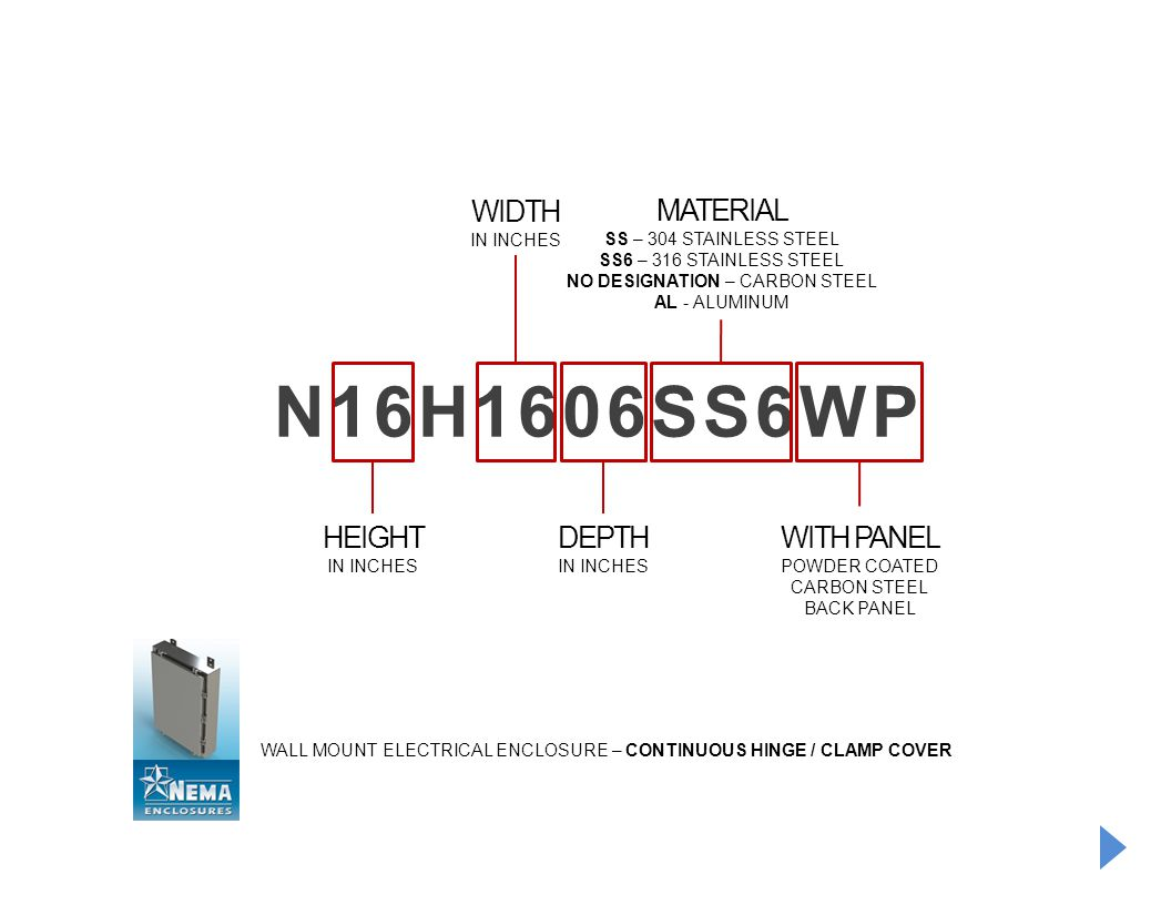 N16H1606SS6WP WALL MOUNT ELECTRICAL ENCLOSURE – CONTINUOUS HINGE / CLAMP COVER HEIGHT IN INCHES WIDTH IN INCHES DEPTH IN INCHES MATERIAL SS – 304 STAINLESS STEEL SS6 – 316 STAINLESS STEEL NO DESIGNATION – CARBON STEEL AL - ALUMINUM WITH PANEL POWDER COATED CARBON STEEL BACK PANEL