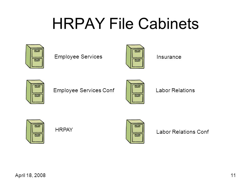 April 18, 200811 HRPAY File Cabinets Employee Services Employee Services Conf HRPAY Labor Relations Labor Relations Conf Insurance