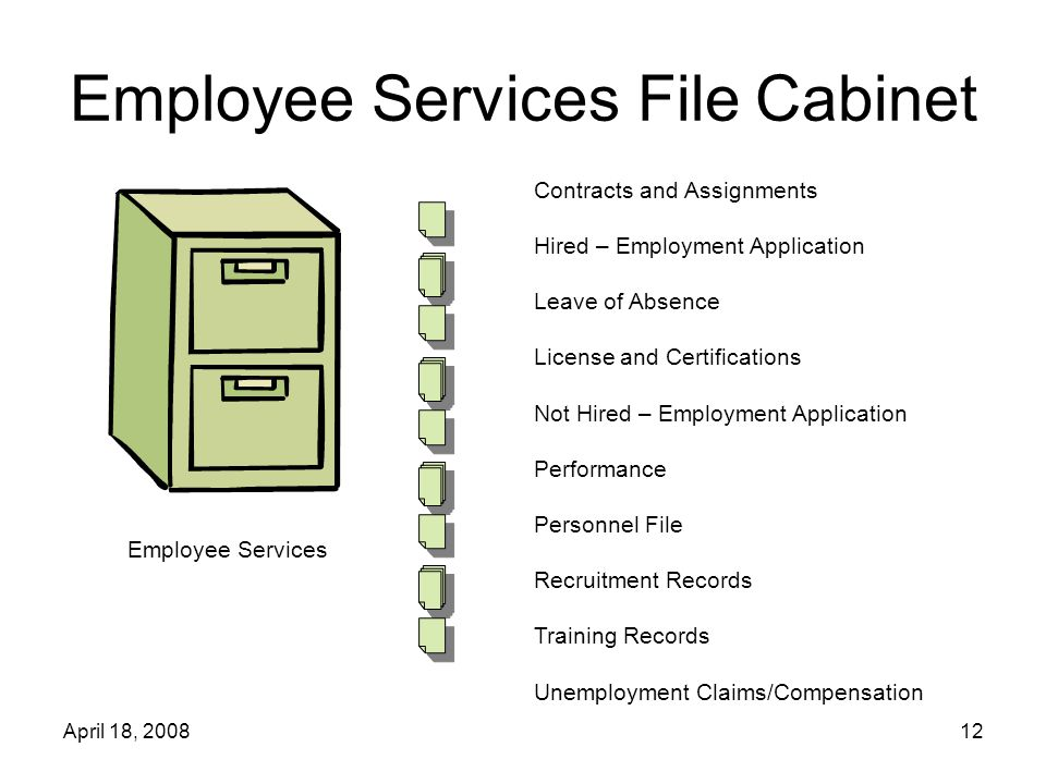April 18, 200812 Employee Services File Cabinet Employee Services Contracts and Assignments Hired – Employment Application Leave of Absence License and Certifications Not Hired – Employment Application Performance Personnel File Recruitment Records Training Records Unemployment Claims/Compensation