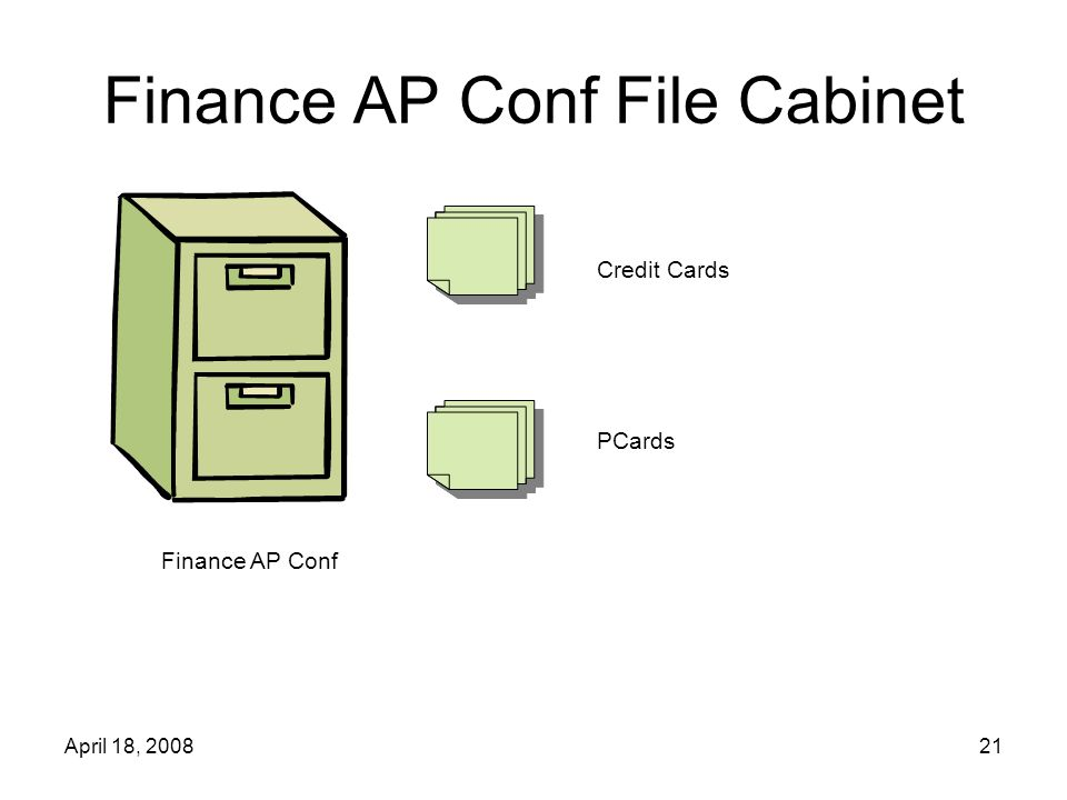 April 18, 200821 Finance AP Conf File Cabinet Finance AP Conf Credit Cards PCards