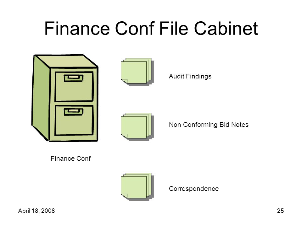 April 18, 200825 Finance Conf File Cabinet Finance Conf Audit Findings Non Conforming Bid Notes Correspondence