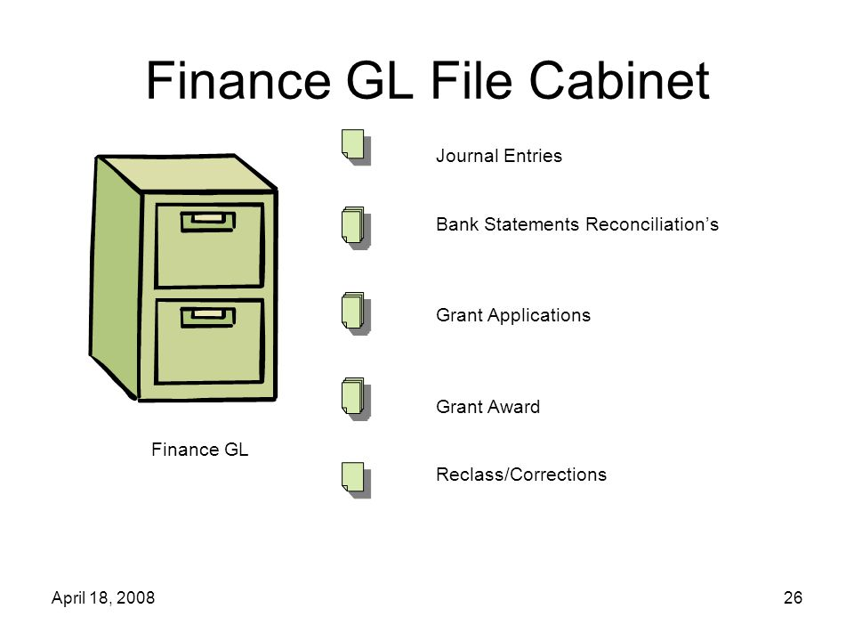 April 18, 200826 Finance GL File Cabinet Finance GL Journal Entries Bank Statements Reconciliation's Grant Applications Grant Award Reclass/Corrections