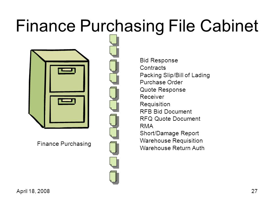 April 18, 200827 Finance Purchasing File Cabinet Finance Purchasing Bid Response Contracts Packing Slip/Bill of Lading Purchase Order Quote Response Receiver Requisition RFB Bid Document RFQ Quote Document RMA Short/Damage Report Warehouse Requisition Warehouse Return Auth