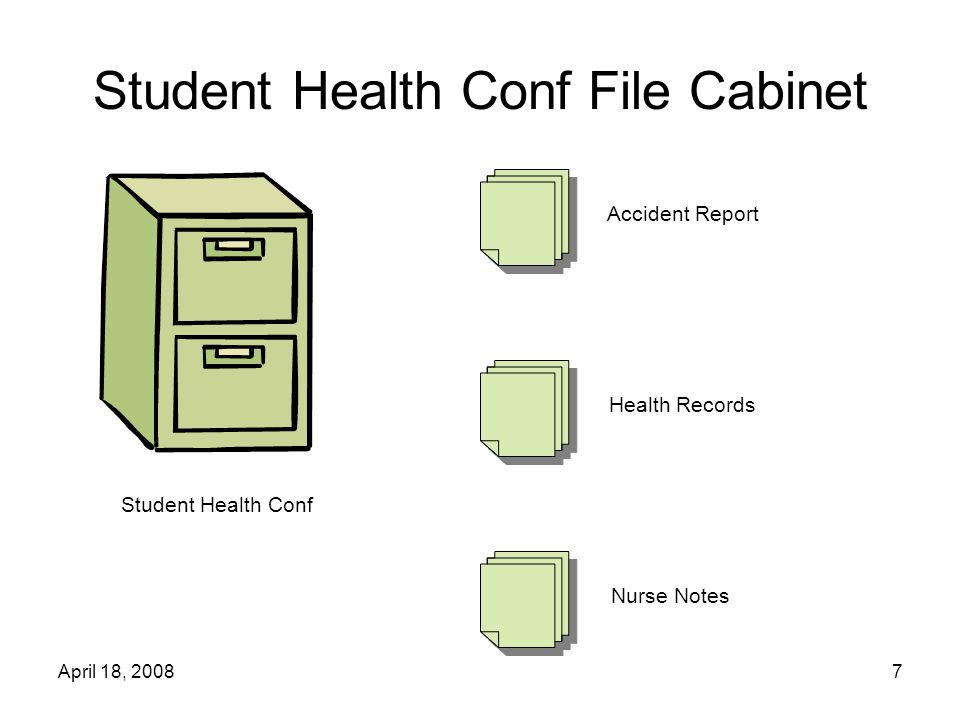 April 18, 20087 Student Health Conf File Cabinet Student Health Conf Health Records Nurse Notes Accident Report