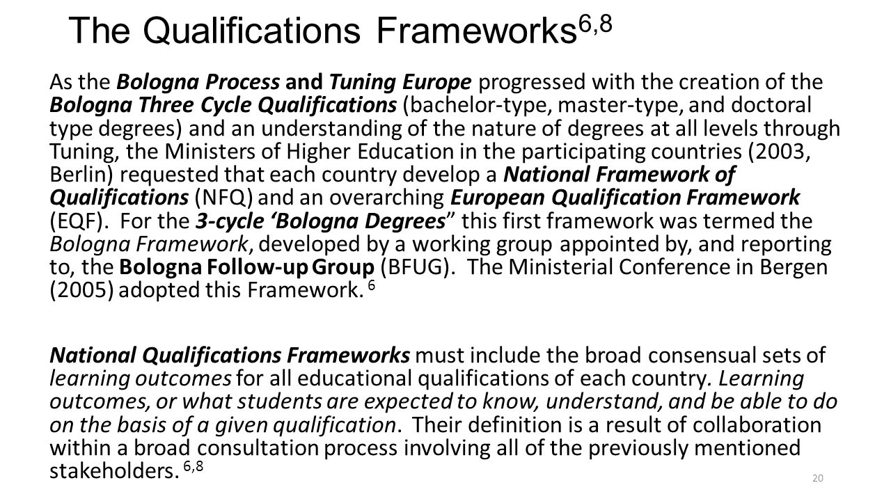 The Qualifications Frameworks 6,8 As the Bologna Process and Tuning Europe progressed with the creation of the Bologna Three Cycle Qualifications (bac