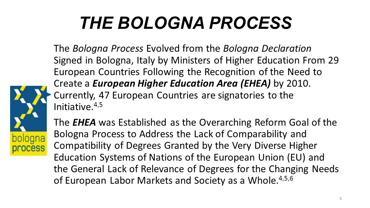 THE BOLOGNA PROCESS The Bologna Process Evolved from the Bologna Declaration Signed in Bologna, Italy by Ministers of Higher Education From 29 Europea
