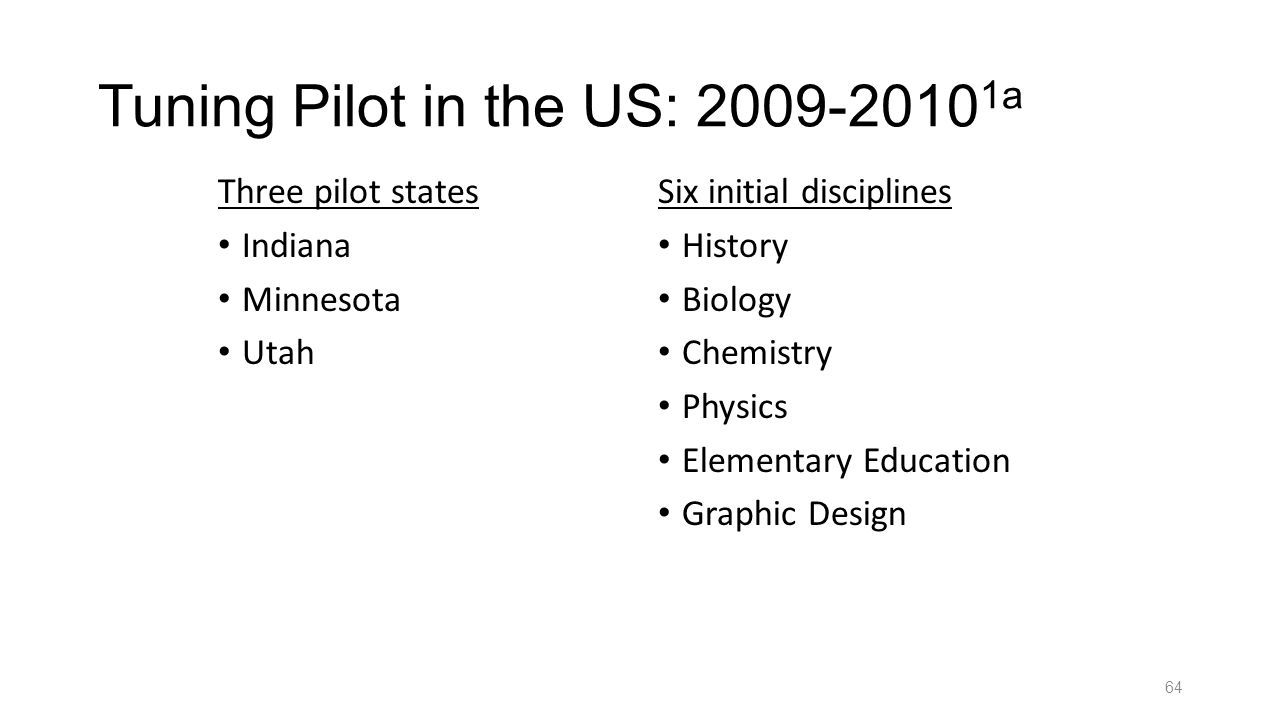 Tuning Pilot in the US: 2009-2010 1a Three pilot states Indiana Minnesota Utah Six initial disciplines History Biology Chemistry Physics Elementary Ed