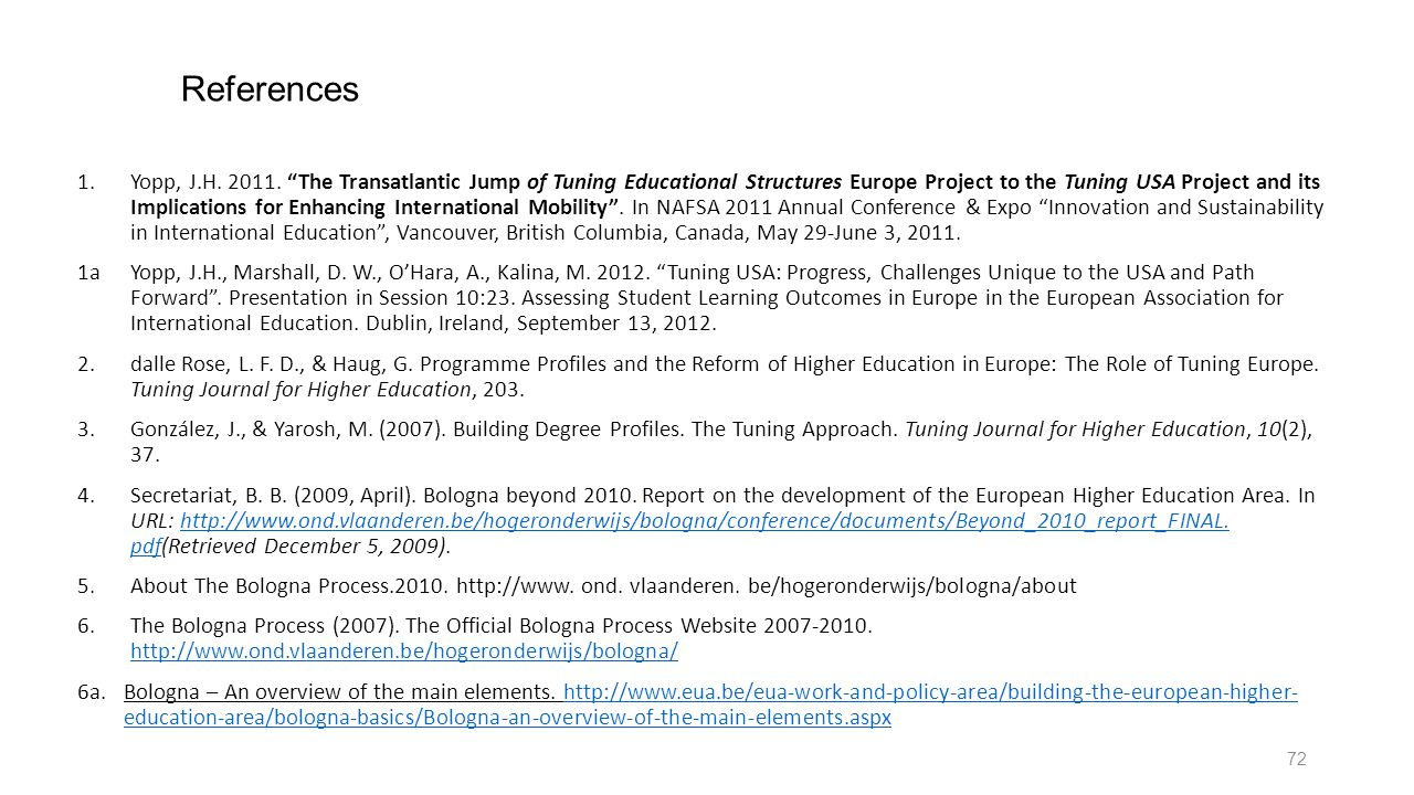 "References 1.Yopp, J.H. 2011. ""The Transatlantic Jump of Tuning Educational Structures Europe Project to the Tuning USA Project and its Implications f"