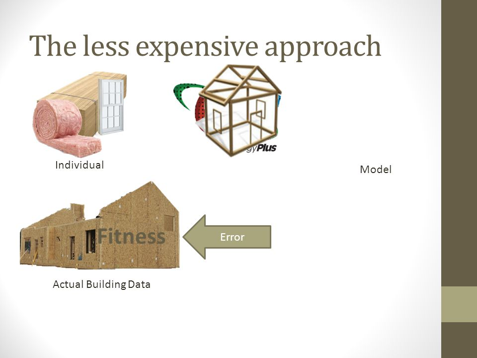 The less expensive approach Individual Model Actual Building Data Error Fitness