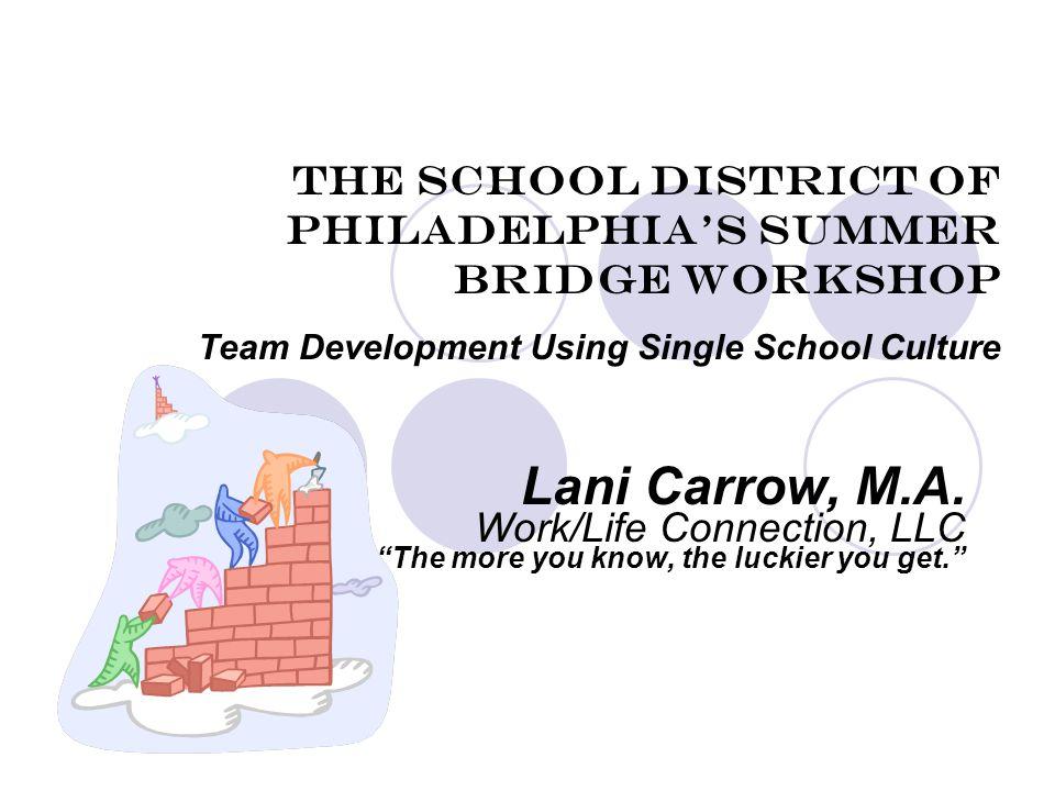 The School District of Philadelphia's Summer Bridge Workshop Team Development Using Single School Culture Lani Carrow, M.A.
