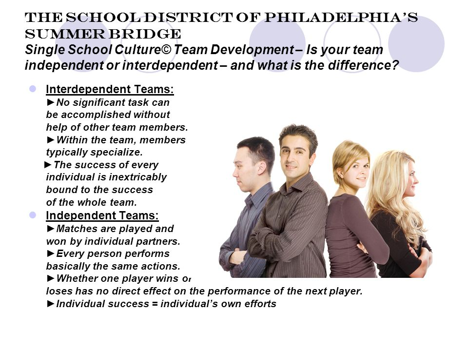 The School District of Philadelphia's Summer Bridge Single School Culture© Team Development – Is your team independent or interdependent – and what is the difference.