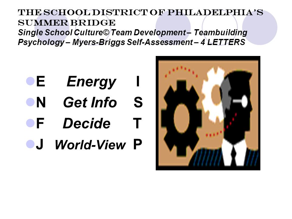 The School District of Philadelphia's Summer Bridge Single School Culture© Team Development – Teambuilding Psychology – Myers-Briggs Self-Assessment – 4 LETTERS E Energy I N Get Info S F Decide T J World-View P