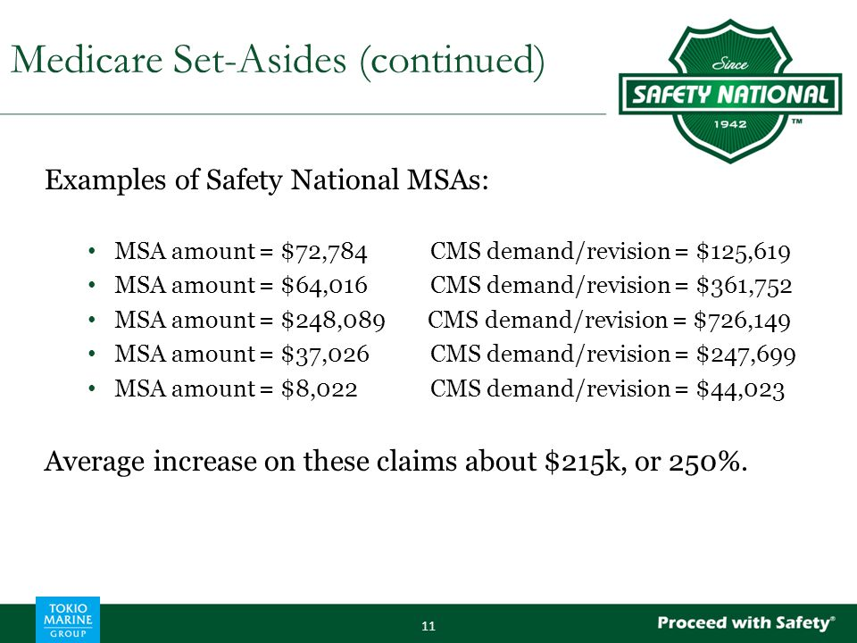 Examples of Safety National MSAs: MSA amount = $72,784CMS demand/revision = $125,619 MSA amount = $64,016CMS demand/revision = $361,752 MSA amount = $248,089 CMS demand/revision = $726,149 MSA amount = $37,026CMS demand/revision = $247,699 MSA amount = $8,022CMS demand/revision = $44,023 Average increase on these claims about $215k, or 250%.